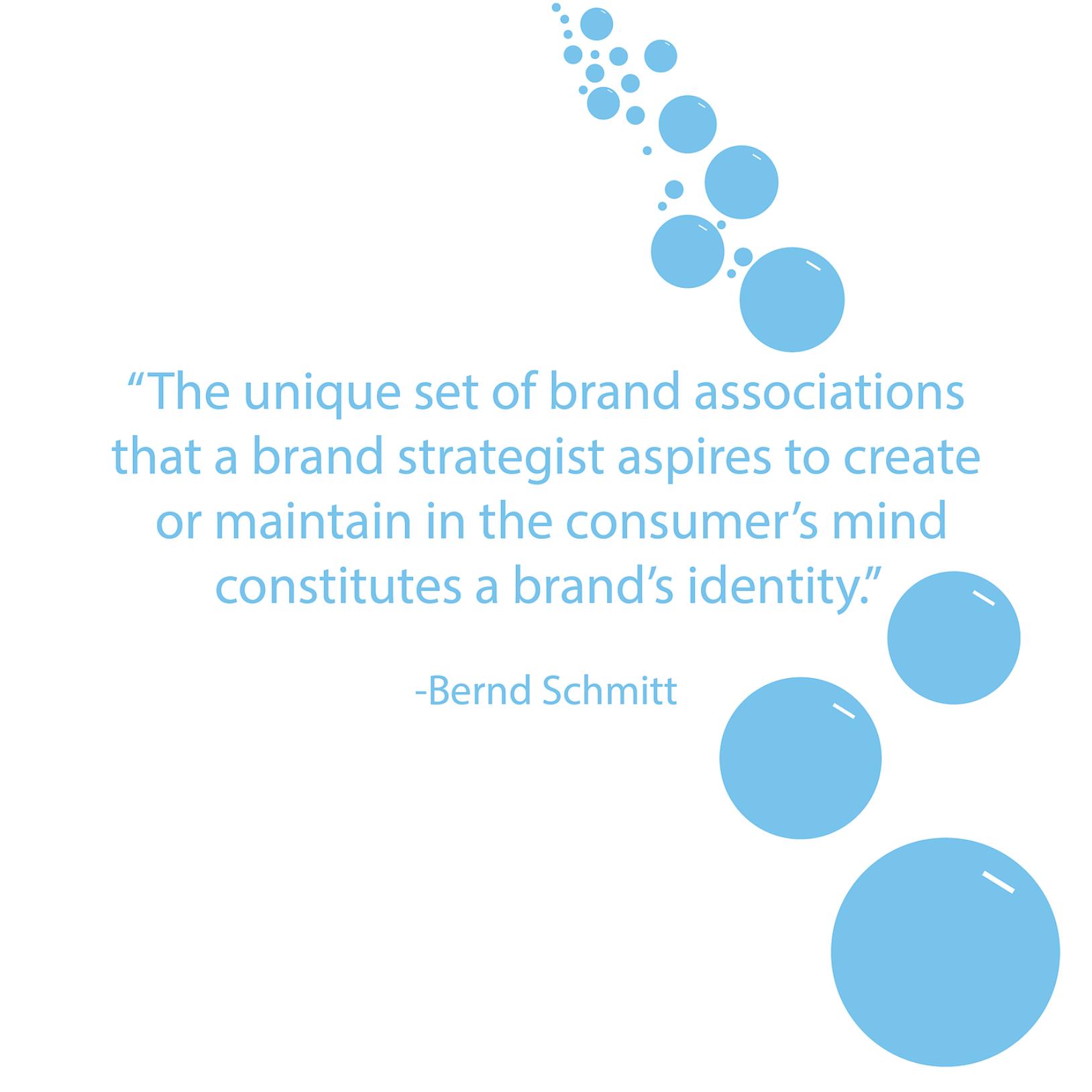 brand Associations for Brand Identity